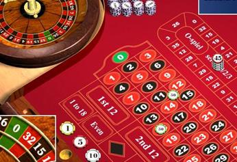 Способы ограничения выплат в виртуальных казино